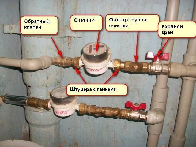 Установка счетчика воды своими руками: правила самостоятельного монтажа