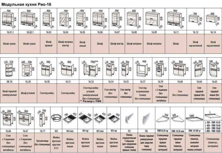 Что такое модульная кухня? чем отличается от обычного кухонного гарнитура? преимущества и недостатки модульных кухонь