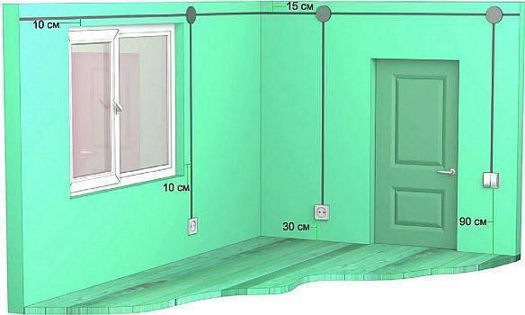 Высота установки розеток и выключателей от пола: стандарты