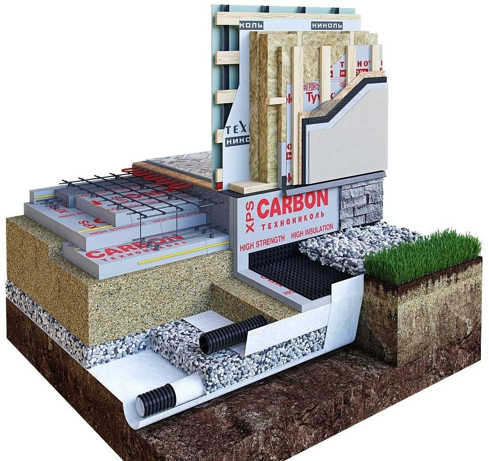 Фундамент утепленная шведская плита «  строим дом своими руками