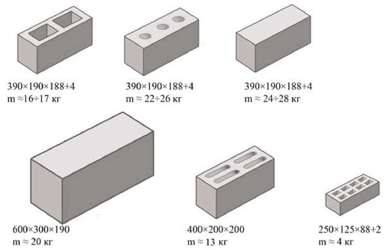 Сколько квадратных метров в 1 кубе шлакоблока. размеры шлакоблока. плюсы и минусы материала. характеристики. вес. что надо учесть при покупке