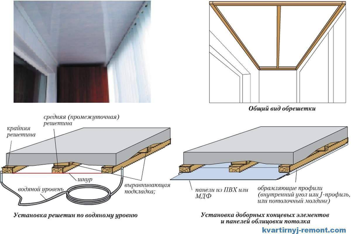 Как клеить пвх панели в ванной — на стены и потолок фото