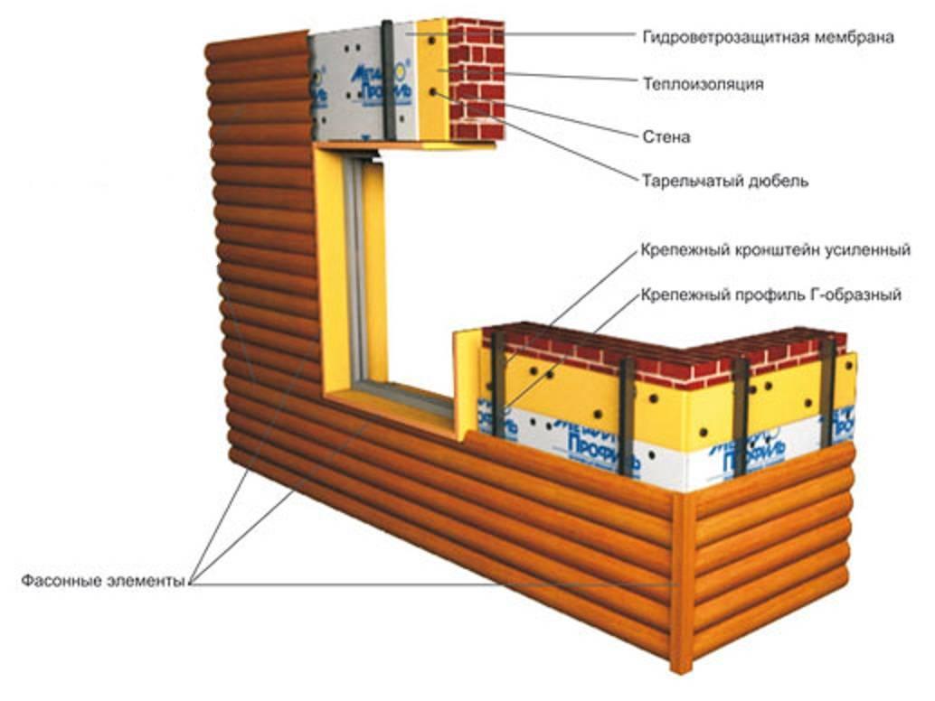 Обшивка дома блок-хаусом, этапы монтажа и тонкости отделки фасада