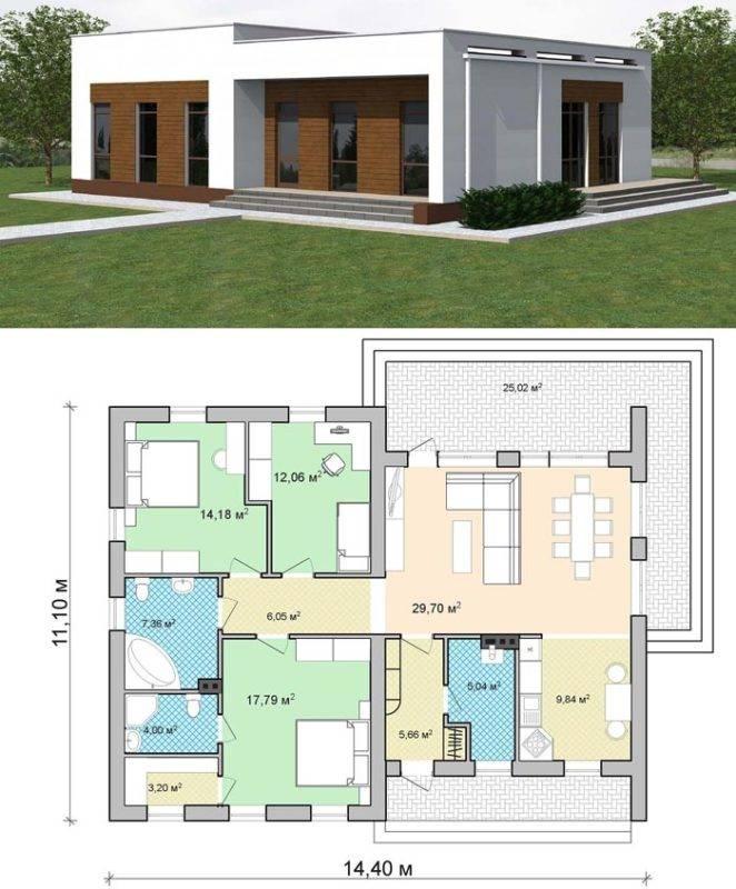 Современные проекты частных домов в стиле хай-тек: фото, дизайн одноэтажных и двухэтажных коттеджей