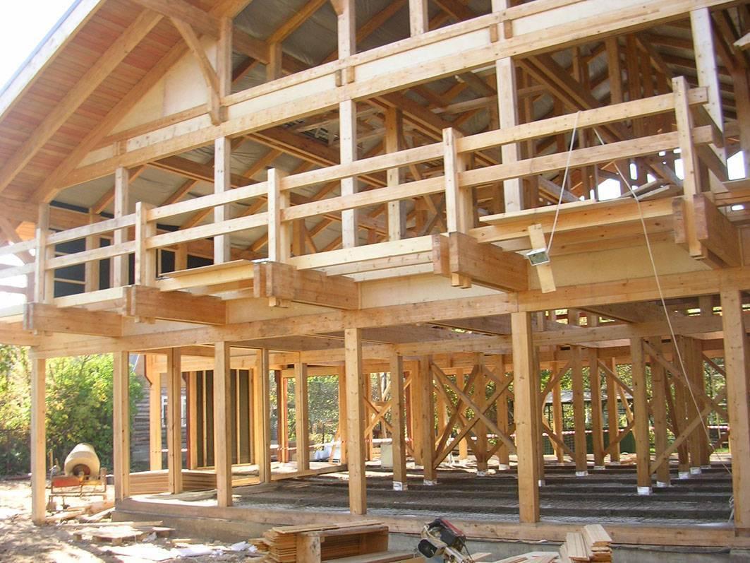 Инструкция по строительству каркасно-щитового дома своими руками