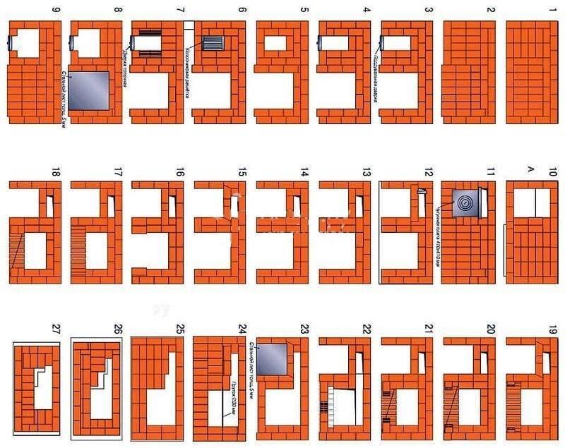 Угловые барбекю из кирпича: фото, чертежи, порядовка, строим своими руками