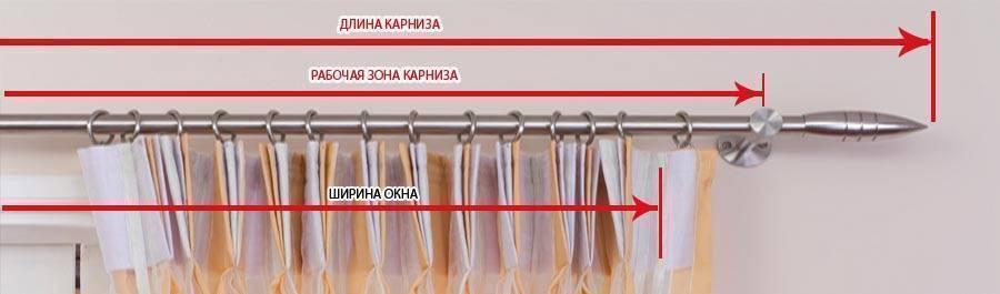 Как правильно выбрать карниз для штор: материал, крепление, фурнитура