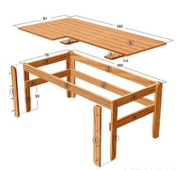 Садовая мебель из дерева своими руками: чертежи
