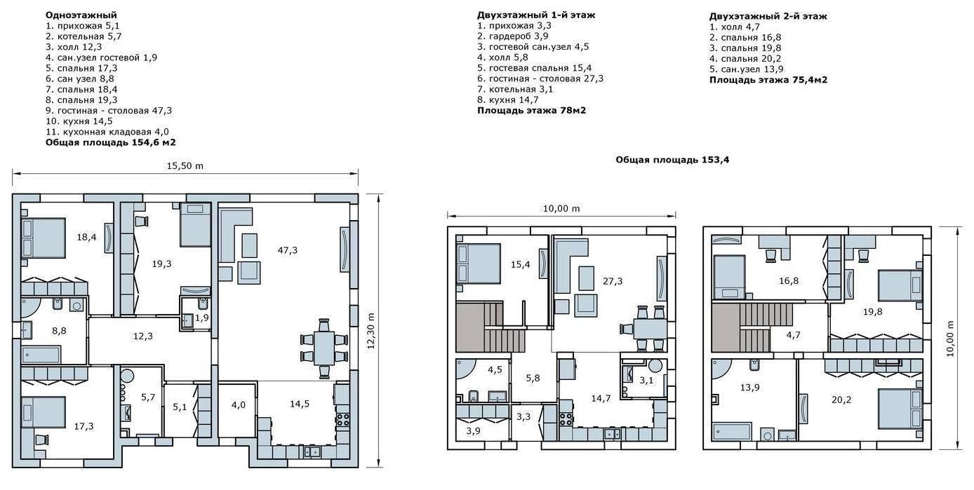 Одноэтажный или двухэтажный дом: какой дешевле построить?