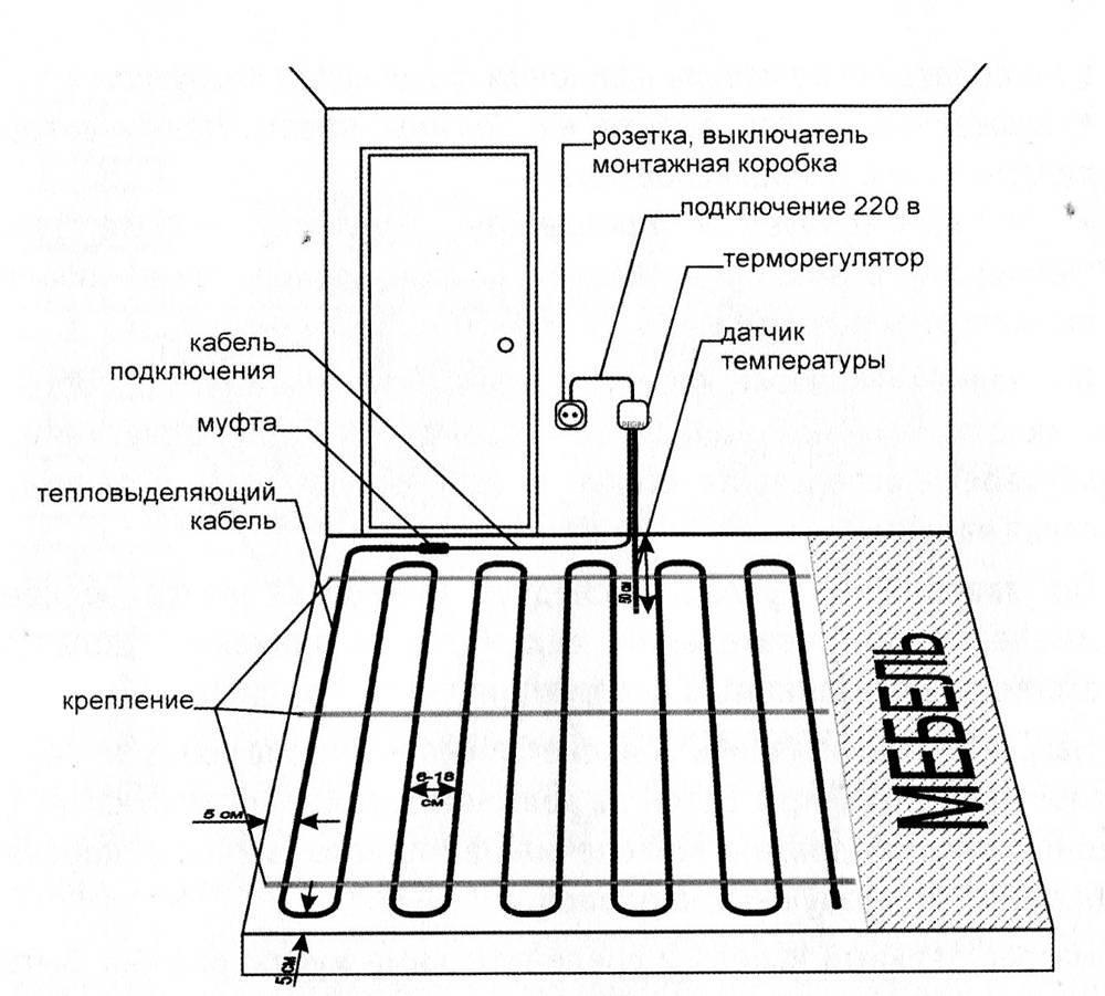Конструкция теплого пола водяного: 10 лучших схем, особенности и правила монтажа