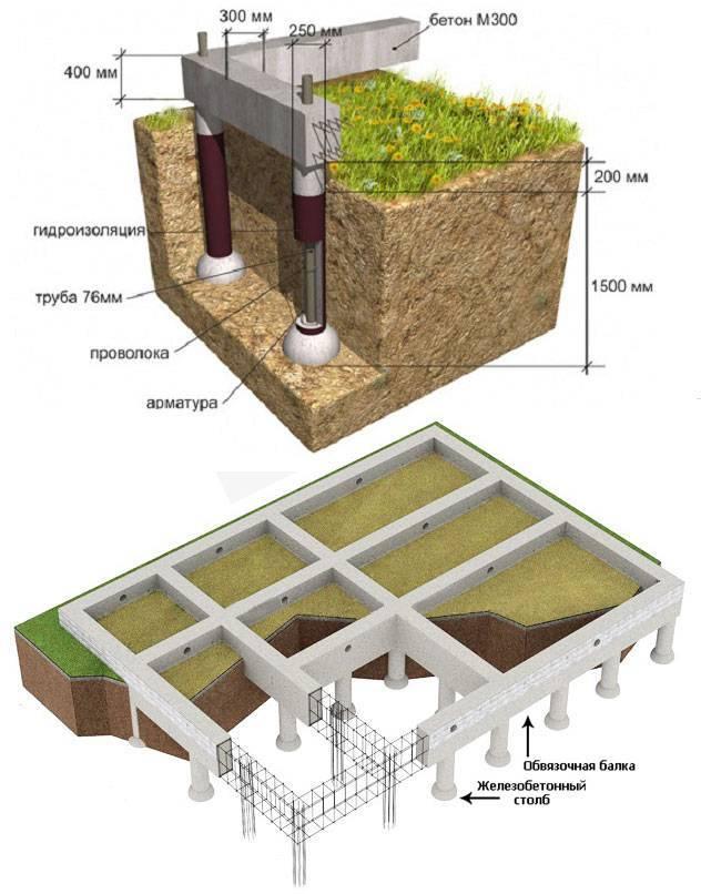 Фундамент свайно-ростверковый: инструкция, плюсы и минусы