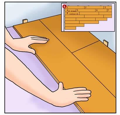 Укладка ламината на пол, от выбора до монтажа.
