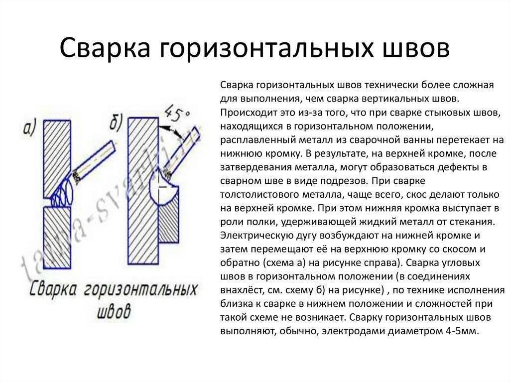 Как варить потолочный шов электросваркой своими руками: видео и фото