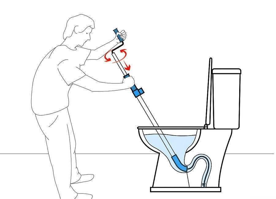 Как и чем прочистить канализационные трубы в частном доме – способы и методы от опытного мастера