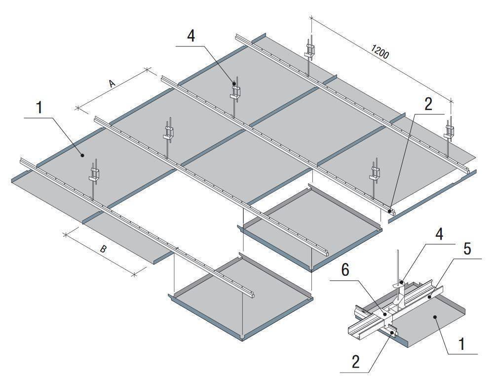 Стоимость демонтажа подвесного потолка армстронг и расценки в смете