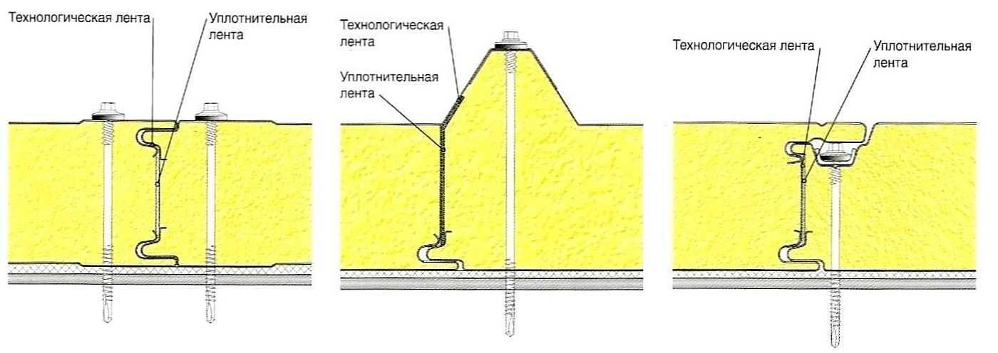 Сэндвич панели: вес 1 м2, стеновых, кровельной, 150 мм, 100 мм
