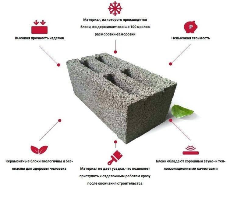 Строительные блоки - разновидности и особенности выбора