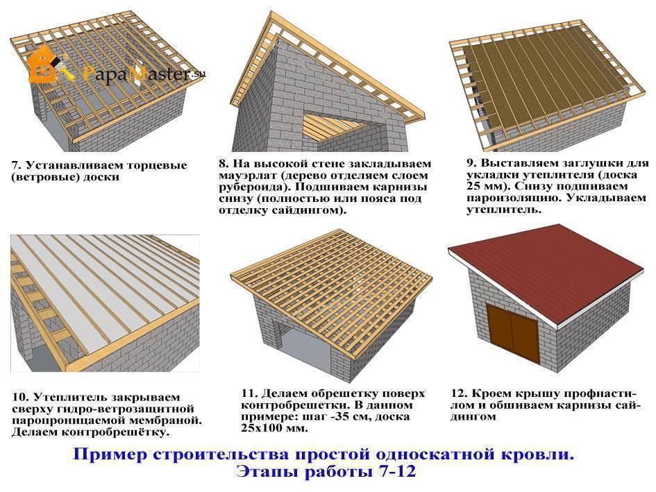Как сделать односкатную крышу своими руками – пошаговое руководство, этапы строительства