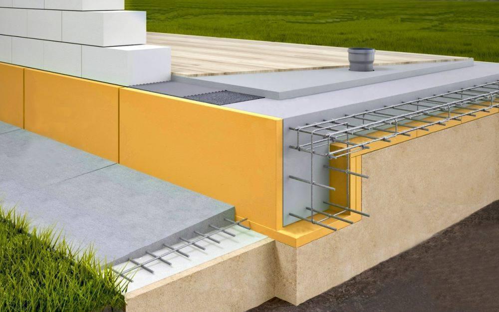 Комбинированный фундамент — лента на плитном основании