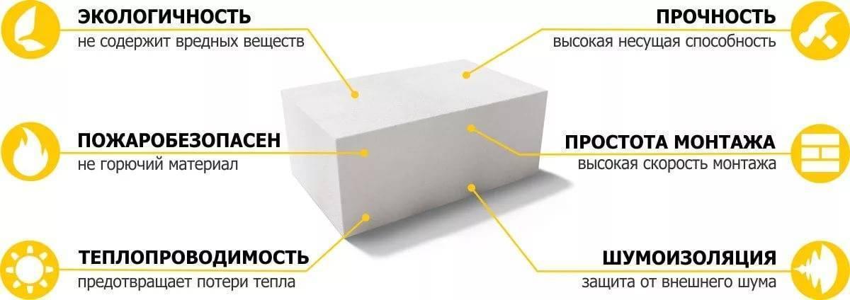 Газосиликатные блоки: плюсы и минусы, размеры блоков из газосиликата для дома