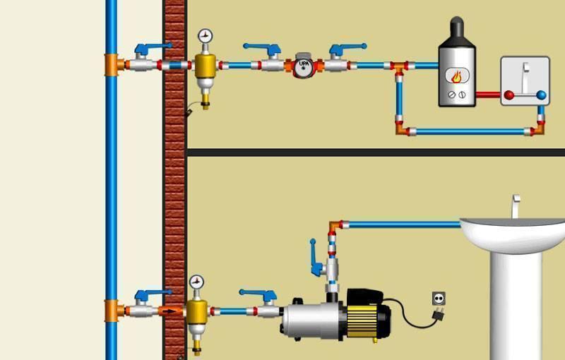 Насос для повышения давления воды в квартире — как правильно выбрать и самостоятельно установить оборудование