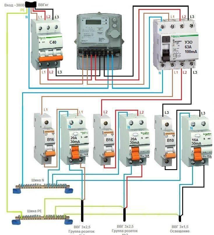 Сборка электрощита для дома,квартиры,коттеджа.электрощиты.сборка.проектирование.схемы.