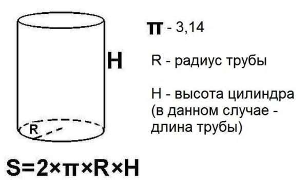 Пропускная способность трубы в зависимости от диаметра и давления воды