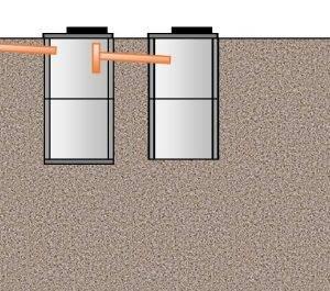 Схема септика из бетонных колец с переливом и высоком уровне грунтовых вод для дачи и частного дома: как рассчитать объем и размеры колец