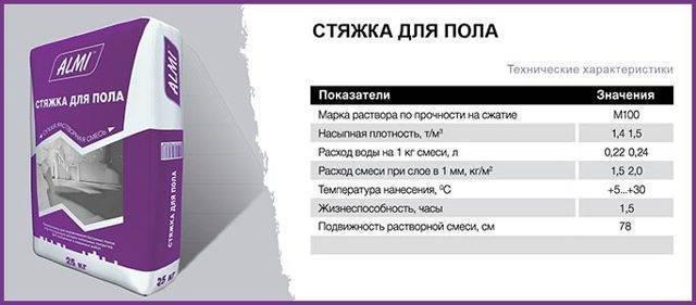 Пропорции раствора для стяжки пола