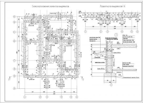 Общие правила составления плана фундамента
