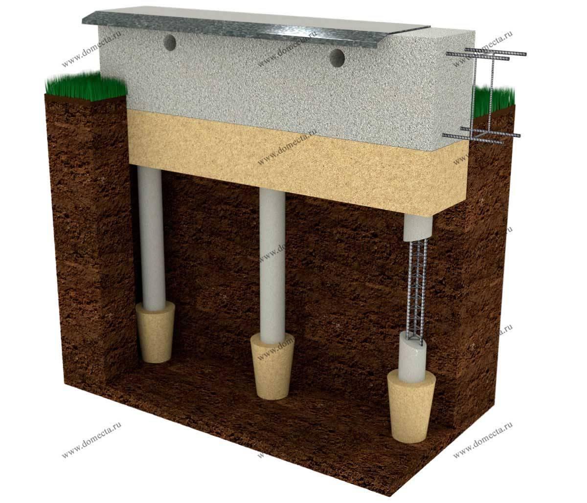Свайно-ростверковый фундамент все за и против - самстрой - строительство, дизайн, архитектура.