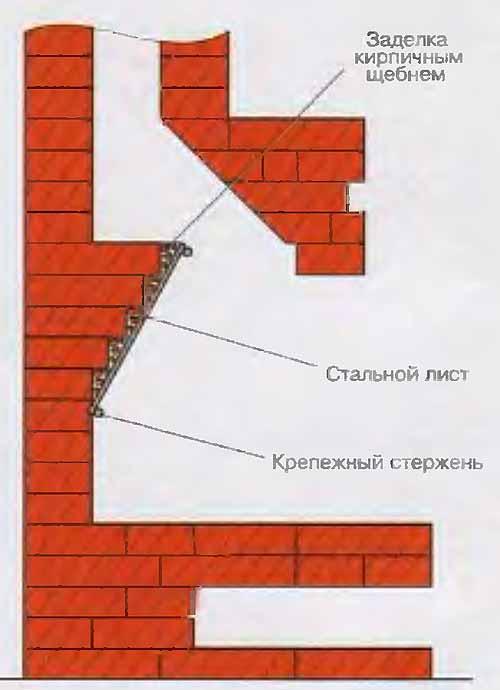 Как построить камин своими руками - пошаговое руководство