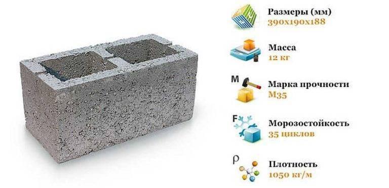 Виды строительных блоков: характеристики и отличия