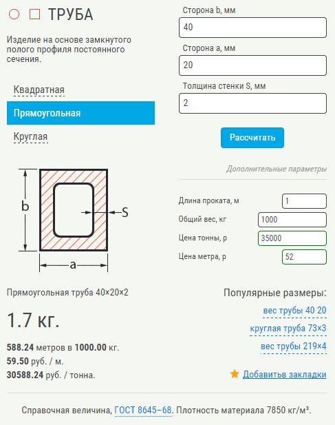 Пропускная способность трубы в зависимости от диаметра, как посчитать, формула расчета, таблица для полипропиленовых труб