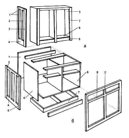 Кухонная мебель своими руками: чертеж и схемы своими руками