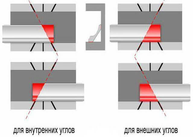 Установка потолочных плинтусов: инструменты и материалы, обрезка, стык углов и монтаж
