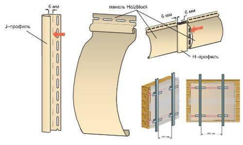 Сайдинг блок хаус металлический - правила самостоятельного монтажа