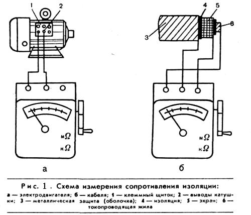 Рекомендации по работе с мегаомметром эсо-210