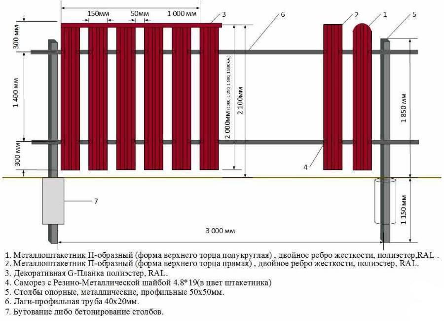 Забор из евроштакетника «шахматка» [20+ фото]: расчет, монтаж