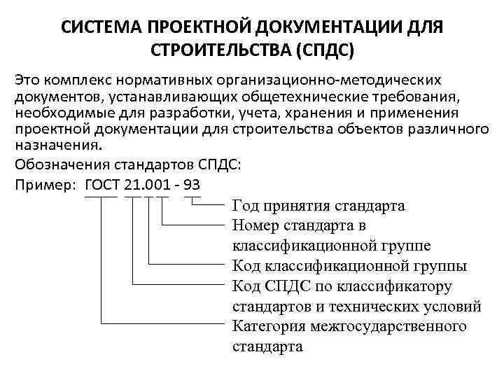 Проектная документация на строительство объекта. состав проектно-сметной документации