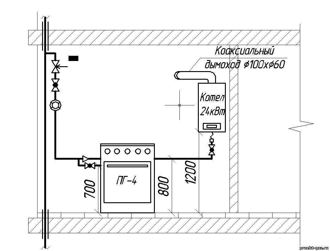 Установка газового котла в частном доме: требования, монтаж, подключение, как установить, размеры и правила, объем помещения, условия расположения, проект