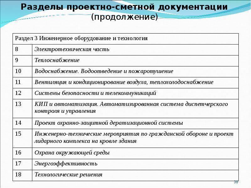 Предпроектная документация - подготовка и проработка проекта