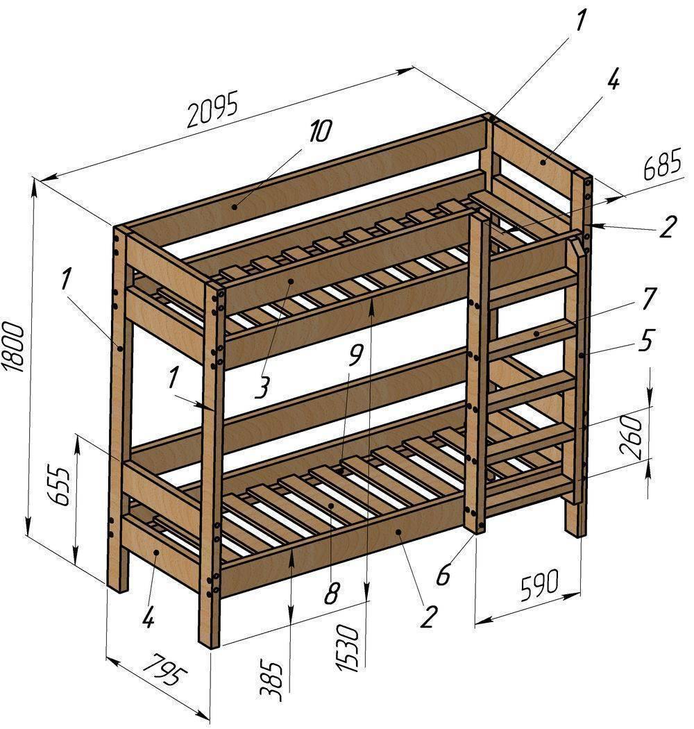 Двухъярусная кровать своими руками из дерева: выбор чертежа для детской, изготовление деревянных деталей, сборка и обработка для безопасности детей
