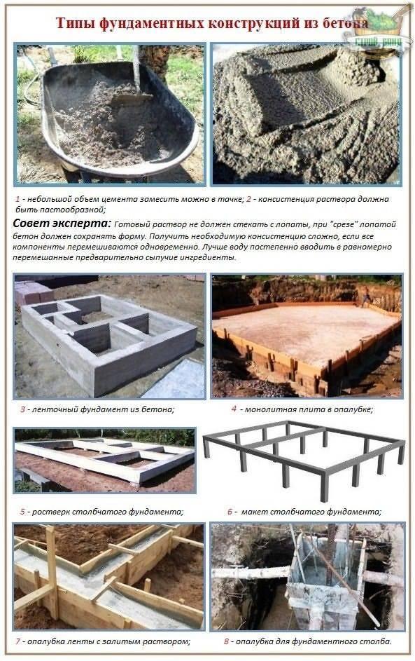 Самый простой надёжный фундамент: из чего построить