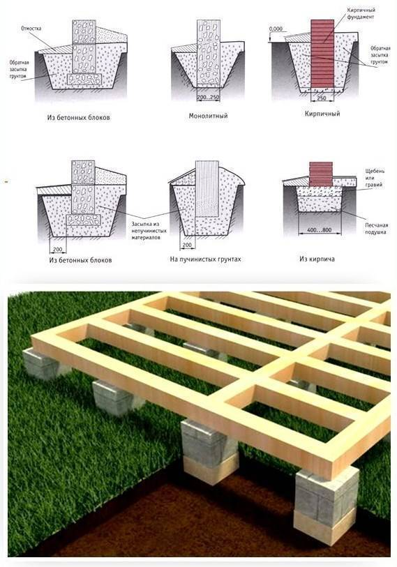 Столбчатый фундамент для бани: пошаговая инструкция как возвести конструкцию своими руками, в зависимости от материалов
