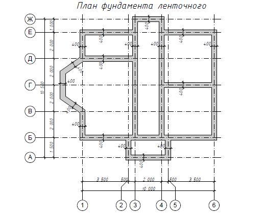 Монолитный ленточный фундамент: строительство и чертеж