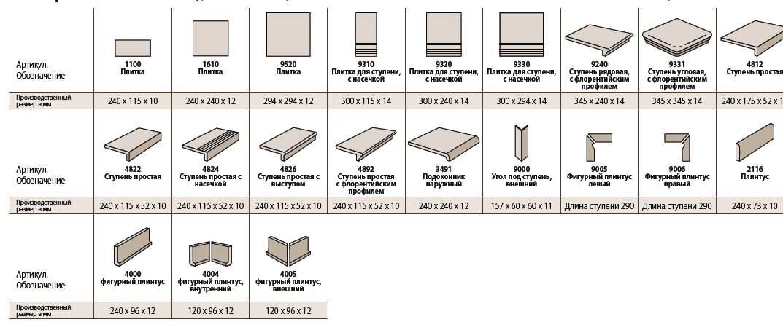 Размеры керамогранита: основные значения - все про керамическую плитку