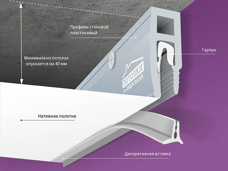Натяжной потолок с подсветкой — способы и особенности монтажа