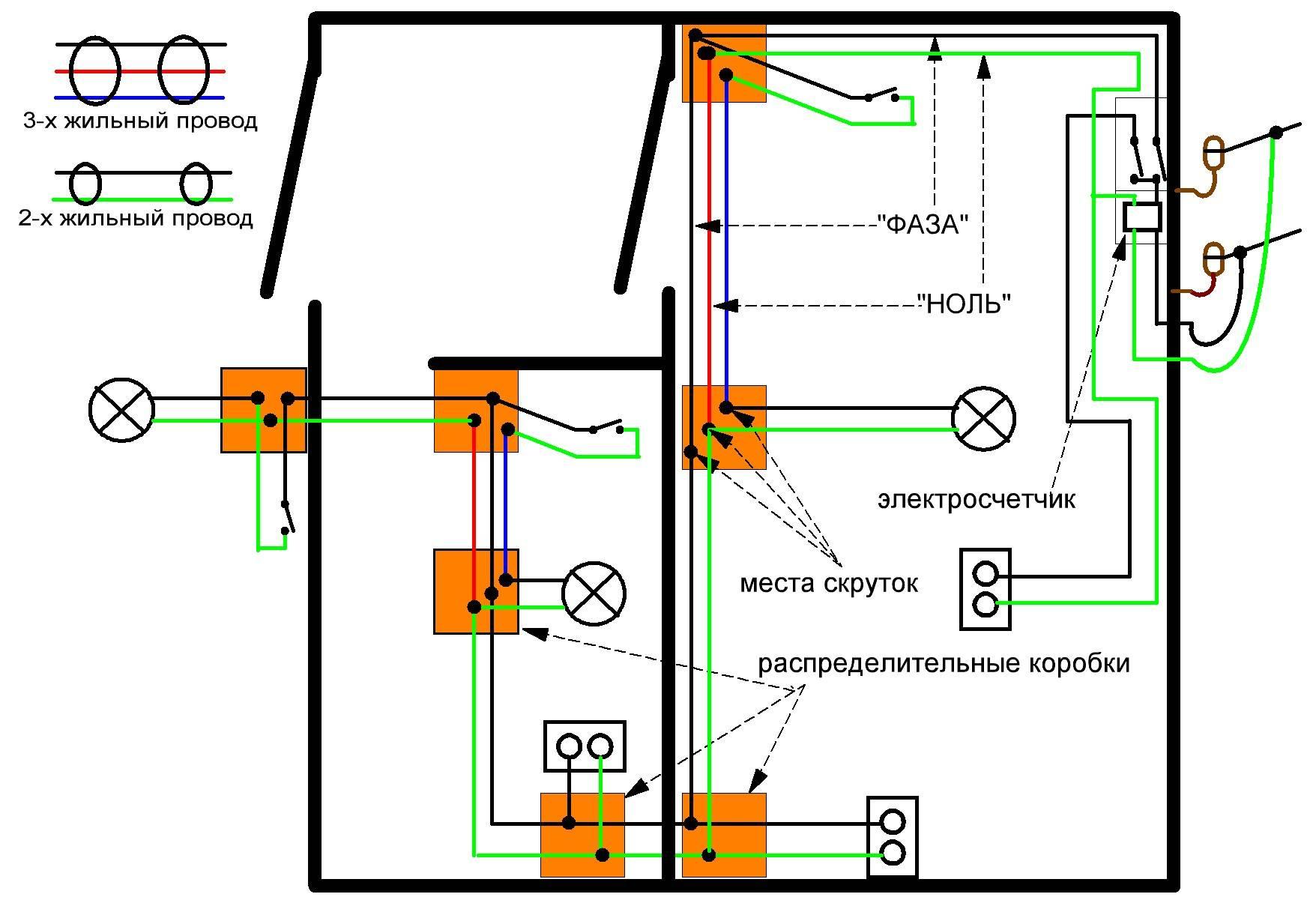 Электропроводка в доме своими руками: видео, схемы, фото