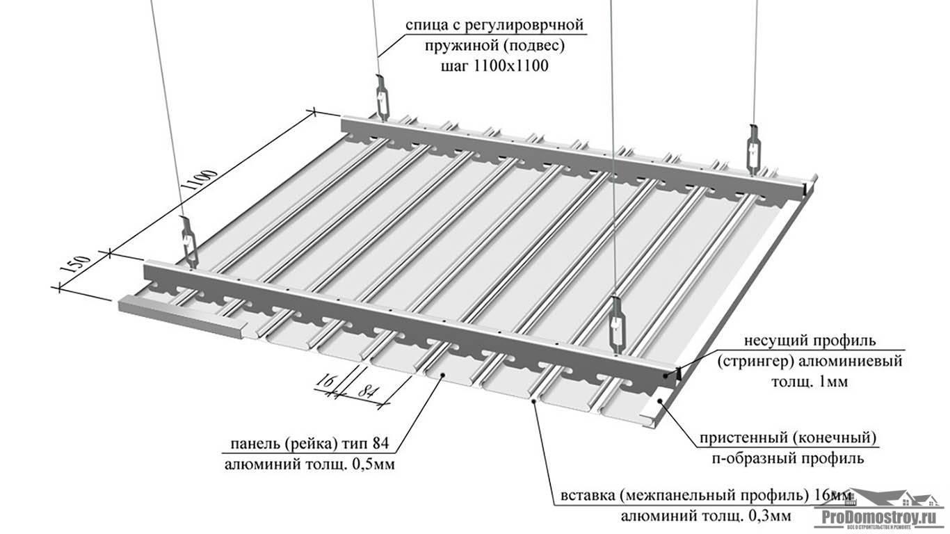 Алюминиевые подвесные потолки: видео-инструкция как установить своими руками и фото